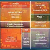Qualcomm mit Problemen bei Snapdragon-810-SoCs?