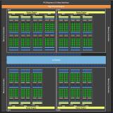 GeForce GTX 970 Speicher Bug - Statement von Nvidia und unsere Einschätzung