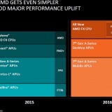 amd_zen_core_roadmap_am4