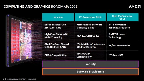 amd_zen_gpu_roadmap_2016.jpg