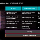 amd_zen_gpu_roadmap_2016