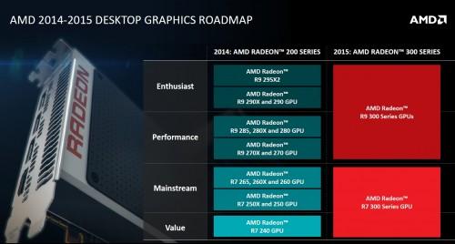 Radeon r9 290x roadmap