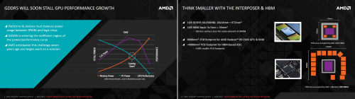 Amd hbm performance watt size pcb form factor