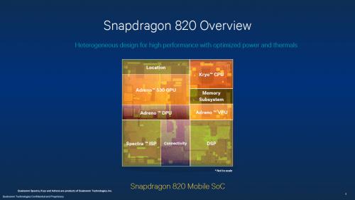 Qualcomm Snapdragon 820 mit besonders effizienter Grafikeinheit