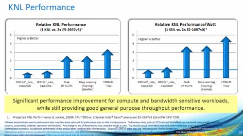 Intel-Xeon-Phi-Knights-Landing-vs-2-Xeon-E5.png