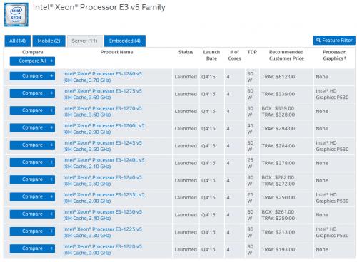 Xeon-E3-1200-v5-5fba00648b487688.png
