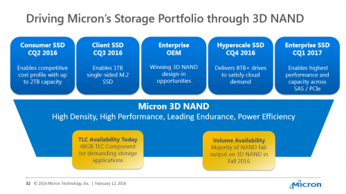 Micron_3D_NAND_5.png