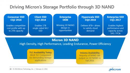 Micron wird erste SSDs mit 3D-NAND in diesem Jahr vorstellen