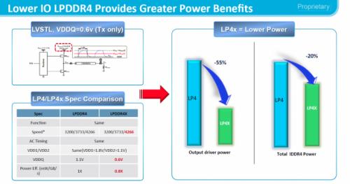 MediaTek: Helio-P20-SoC mit Unterstützung von LPDDR4X-Speicher