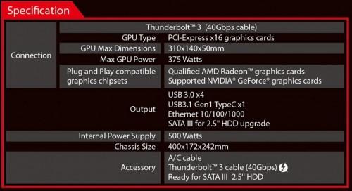 PowerColor DEVIL BOX: Grafikkarten bis 375 Watt auch für Notebooks
