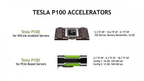 Nvidia Tesla P100: Erster Grafikbeschleuniger mit HBM2-Speicher für 6.000 Euro