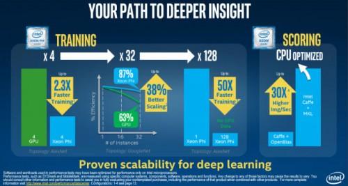 Intel schummelt bei den Leistungsdaten der Xeon Phi?