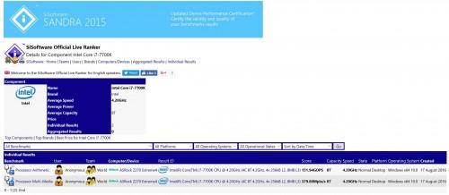 Bild: ASRock Z270 Extreme4 und Core i7-7700K mit Benchmark aufgetaucht