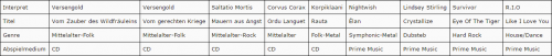 Tabelle_Lieder.png