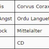 Tabelle_Lieder
