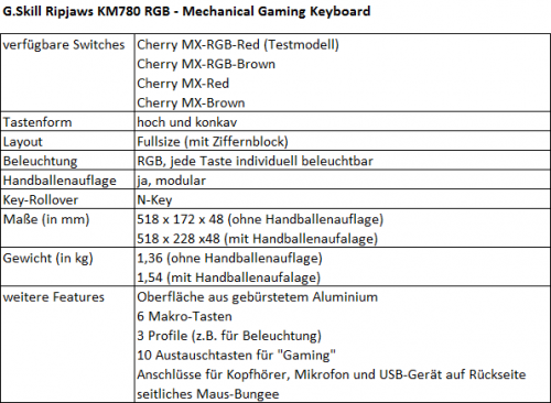 KM780Details.png