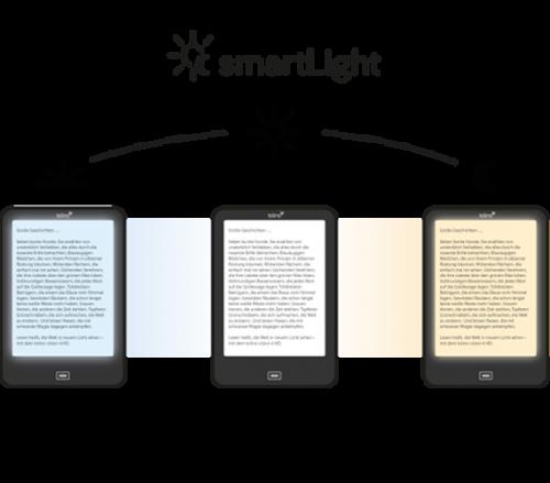 DE_tolino-vision-4-hd-ebook-Reader-smartLight-Leselicht_schematische-Darstellung.png