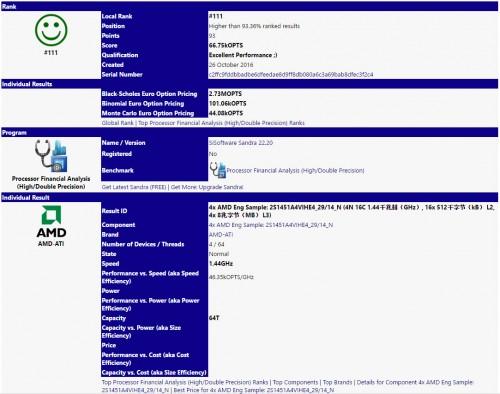 AMD Zen: Erste Server-Benchmarks der Diesel-Plattform