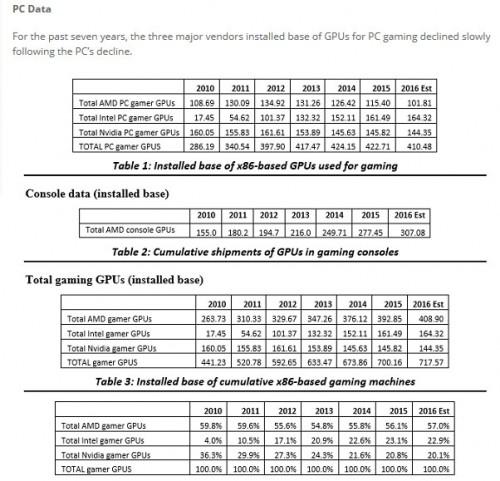 x86-gaming-gpu-share-2016-2017.jpg