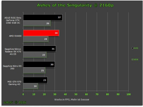Ashes_2160p.jpg
