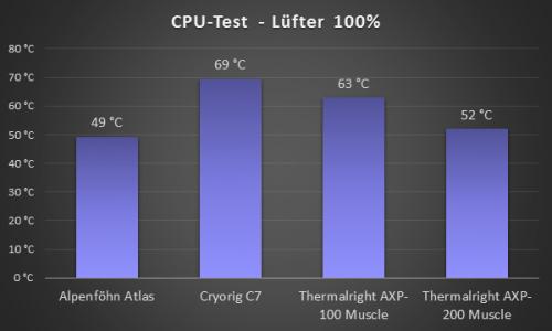 CPU100.png