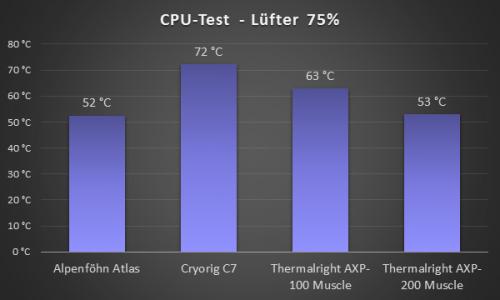 CPU75.png