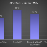 CPU75