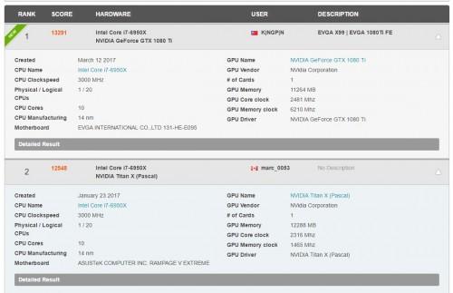 Nvidia GeForce GTX 1080 Ti bricht mit Overclocking Rekorde