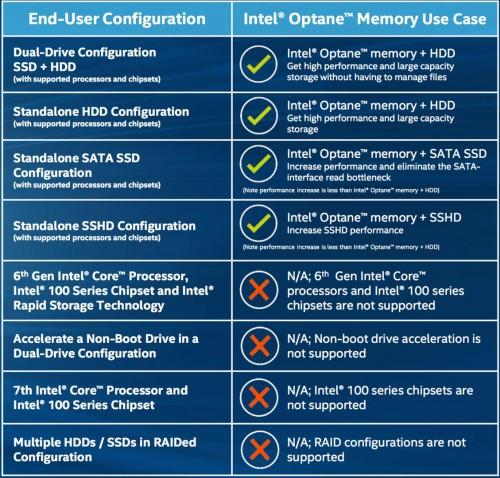Intel Optane: Vorstellung der neuen Speicher-Cache-Module für den M.2-Slot