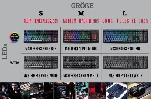 Bild: Cooler Master MasterKeys Pro: Neue Tastaturen mit verkürzten Layouts
