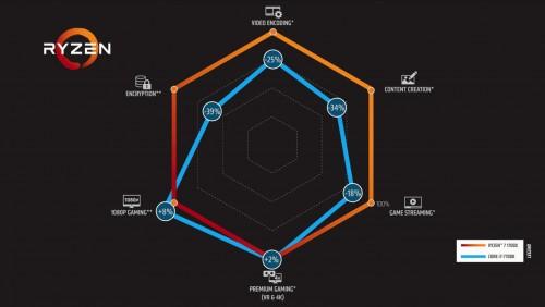 ryzen-spider-chart.jpg