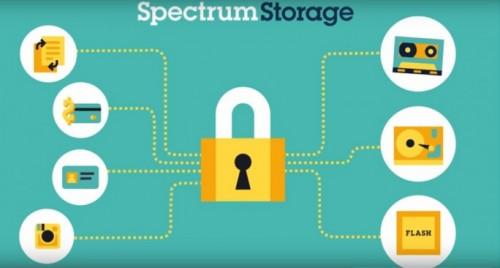 Bild-2_IBM-Spectrum-Storage_Datenspeicherung-684x366.jpg