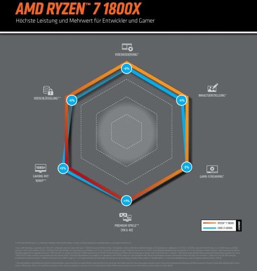 1711513-A_de_Assets_1800X_Spider_Charts_FNL_thumb.jpg