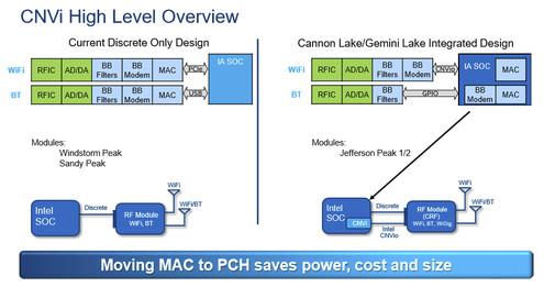 Intel-CNVi.jpg
