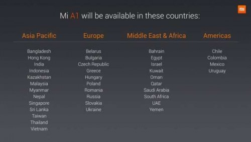 Xiaomi Mi A1: Android-One-Smartphone für Europa bestätigt