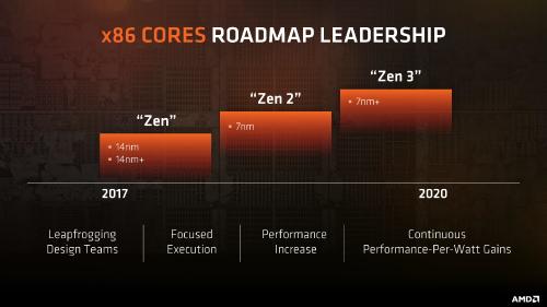 AMD-Zen_3.png