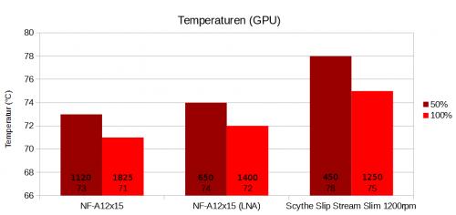Temperaturen.png