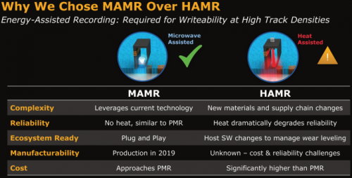 10_-_mamr-vs-hamr_575px.png