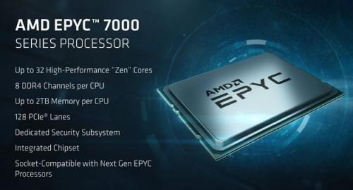 Supercomputer: Dänemark setzt auf AMD Epyc
