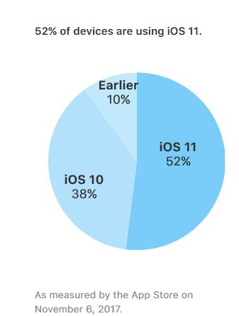 Screenshot-2017-11-8-App-Store---Support---Apple-Developer.png