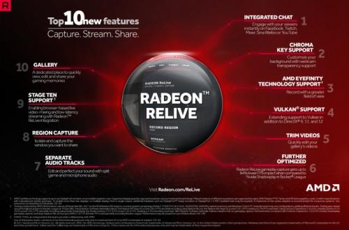Radeon Software Adrenalin Edition: Riesen Treiberupdate für AMD-Grafikkarten
