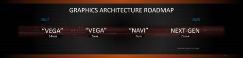 AMD-Vega-Navi-CES-20182png.png