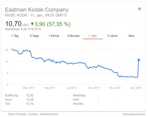 Screenshot-2018-1-11-kodak-aktienkurs---Google-Suche.png