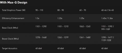 Screenshot-2018-1-16-GeForce-GTX-10-Series-Laptops-from-NVIDIA-GeForce.png