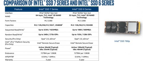 IntelSSD760p-series4.jpg
