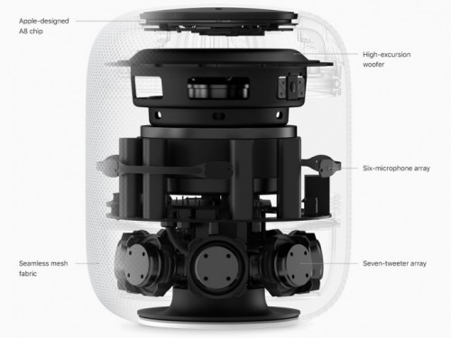 apple-homepod-internal-684x513.jpg