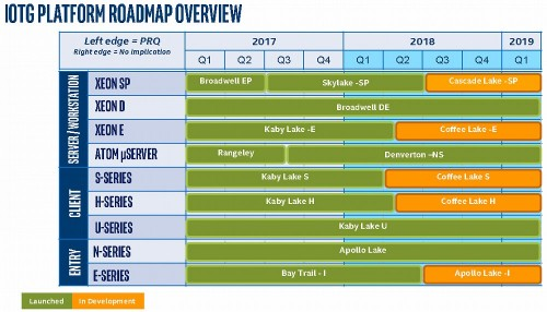 Intel-Roadmap.jpg
