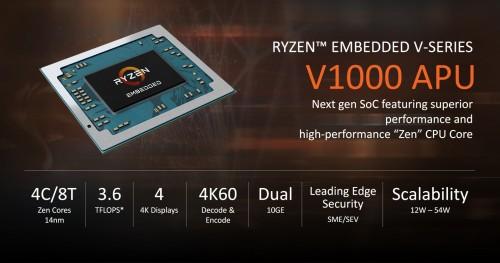 AMD Embedded: Neue Epyc- und Ryzen-CPUs