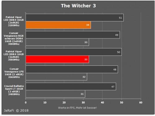Witcher-3.jpg