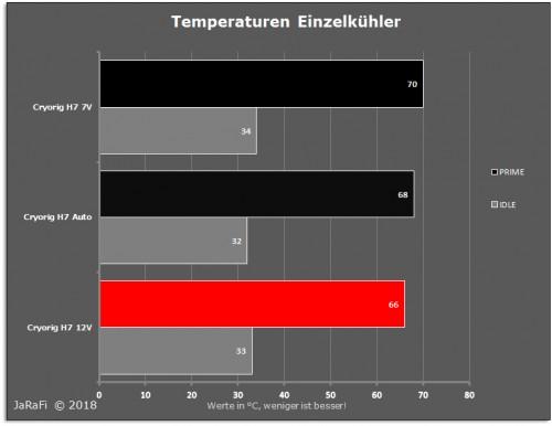 Temperaturen-Einzelkuhler.jpg